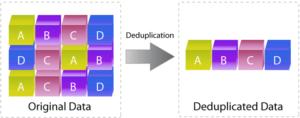 data-matching-deduplication
